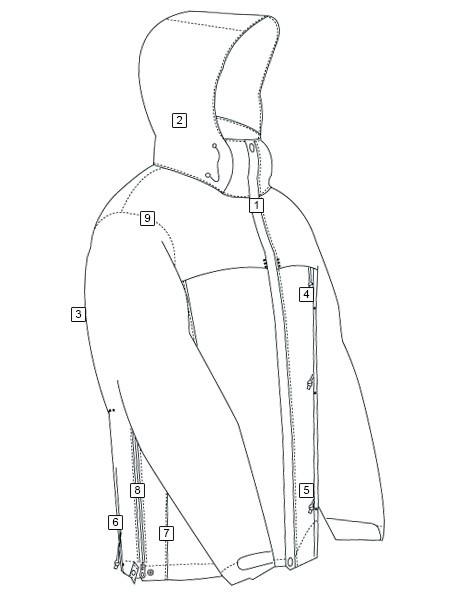 Jacket Outline